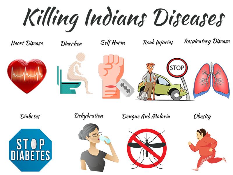 Killing Indians Diseases