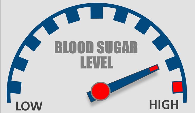 Control Your Blood Sugar